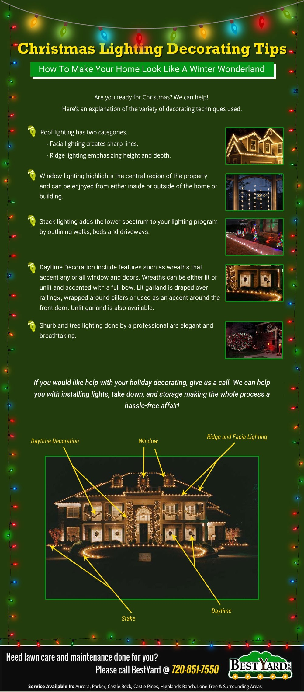 Christmas Lighting Decorating Tips