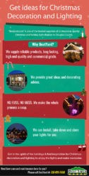 Get Ideas for Christmas Decoration and Lighting