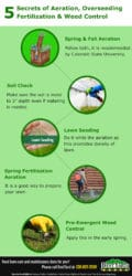 5 Secrets of Aeration, Overseeding, Fertilization & Weed Control