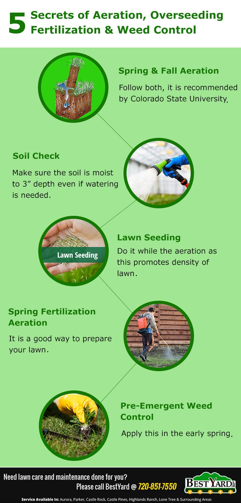 5 Secrets of Aeration, Overseeding, Fertilization & Weed Control