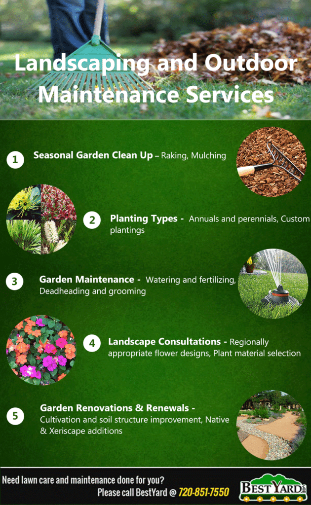 Landscaping and Outdoor Maintenance Services