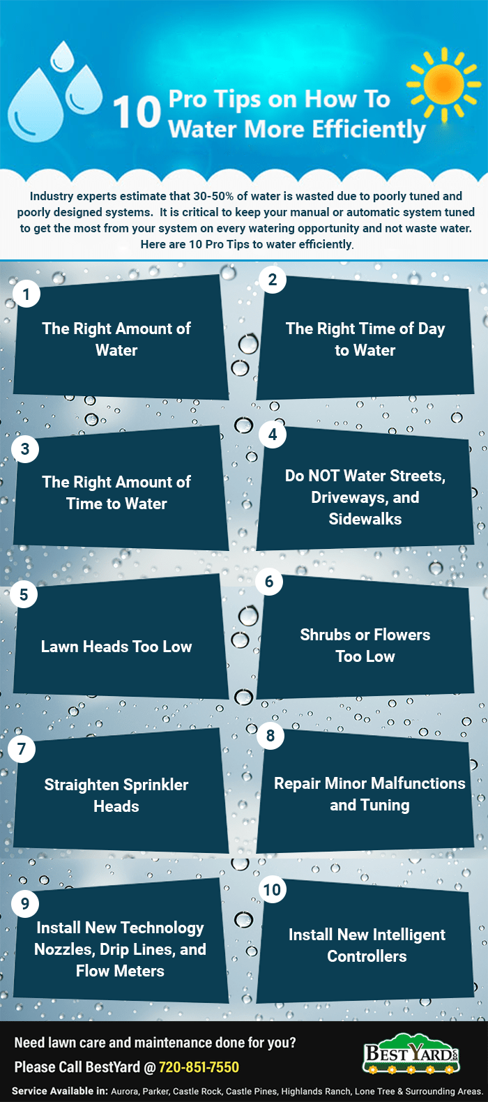 Use Water More Efficiently
