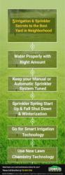 5 Irrigation & Sprinkler Secrets to the Best Yard in Neighborhood!